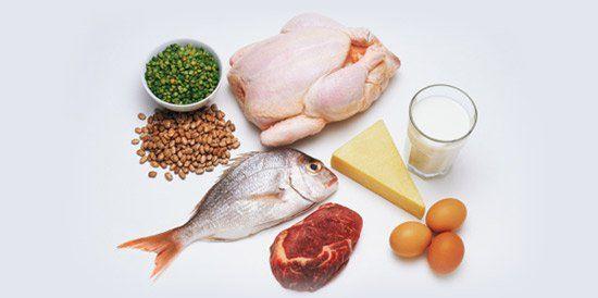 Протеиновая еда. Пример на фото
